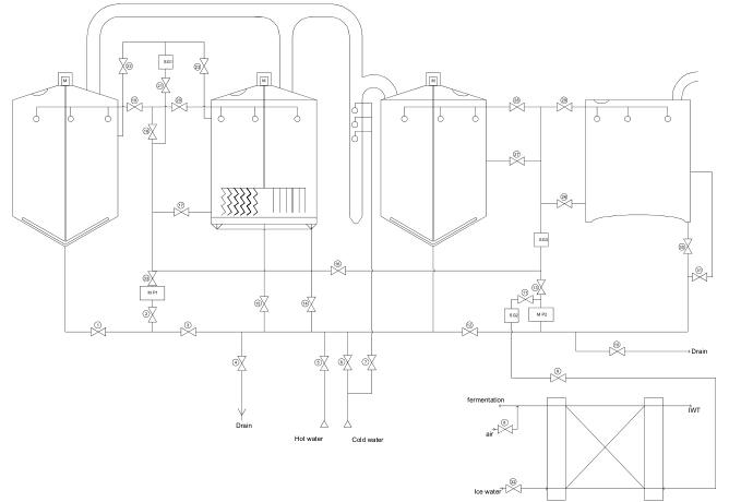 Microbrew Process Flow Diagram | Wiring Diagram