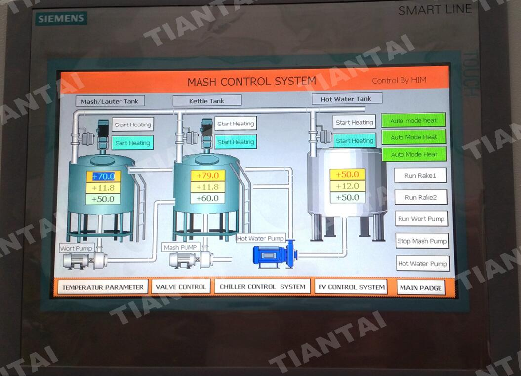 <b>Some questions about the PLC control in Microbrewery Equipment</b>