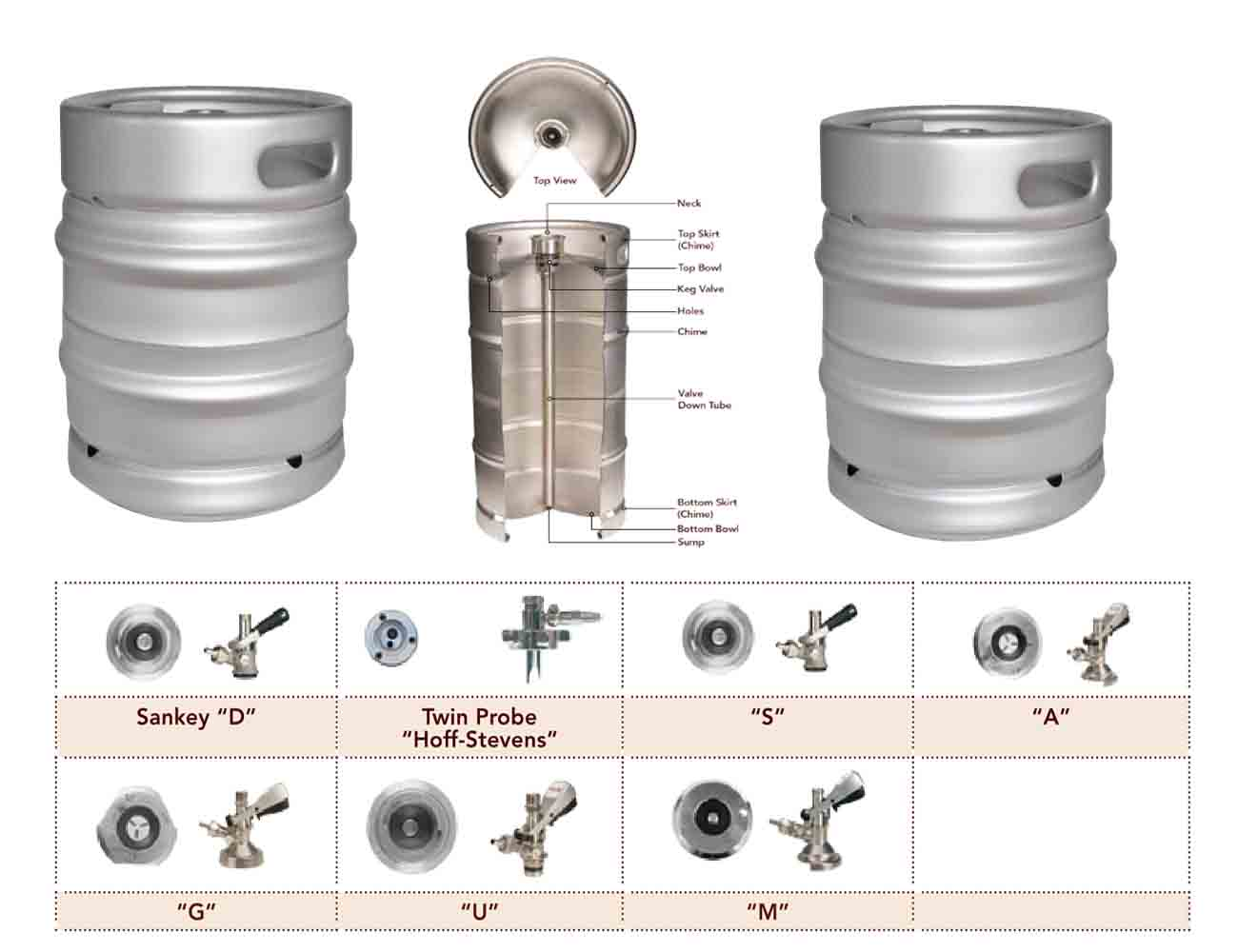 Craft Beer Keg Uk